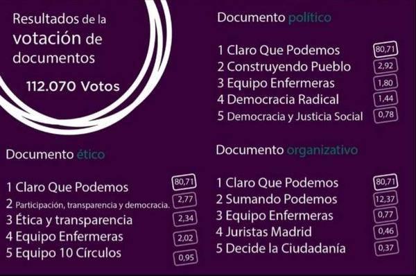 documentos_votacion