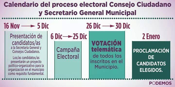 calendario_proceso_electoral_municipales