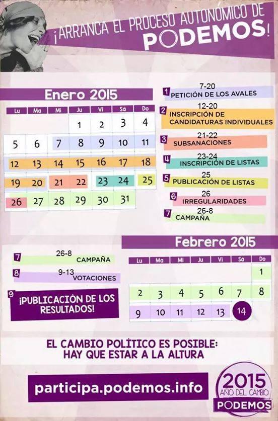 Calendario_Proceso_constituyente_autonómico