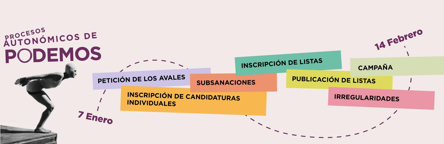 Podemos_Autonomicas