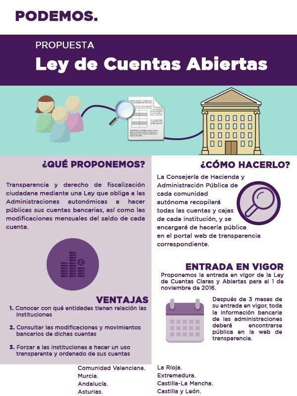 Ley_Cuentas_Abiertas