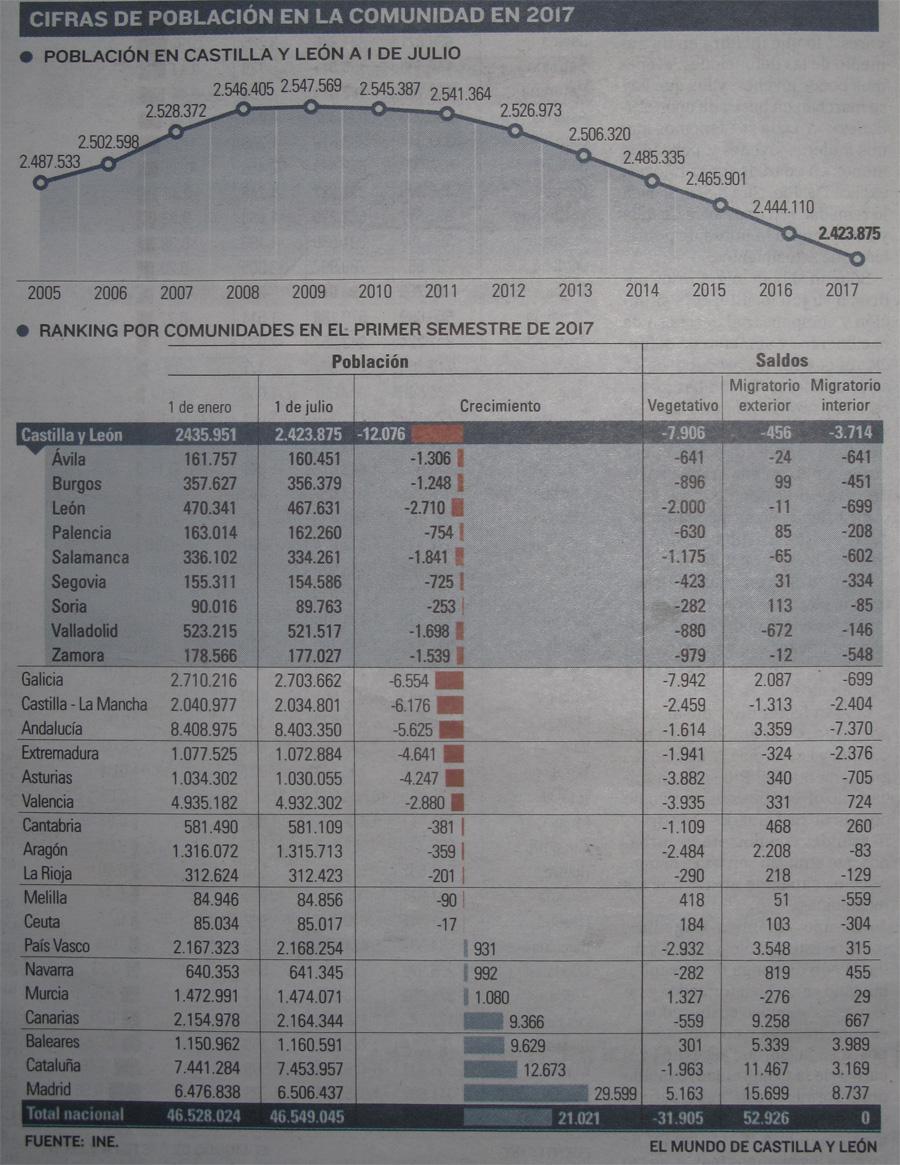 Despoblacion-2017-013