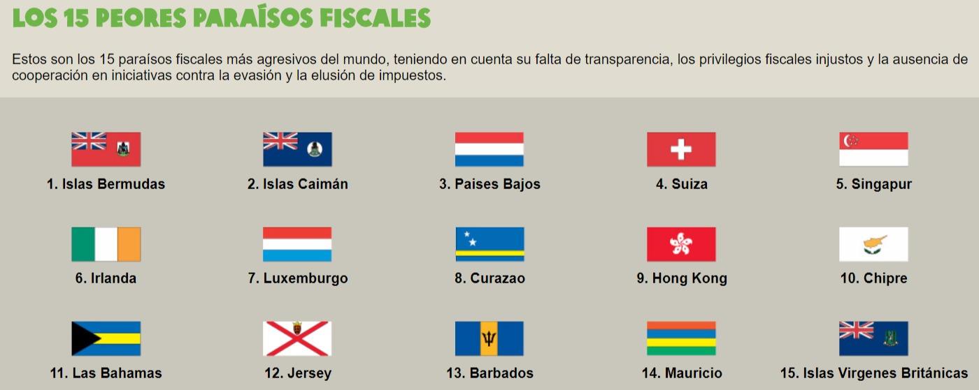 Escaqueo-fiscal- multinacionales-01